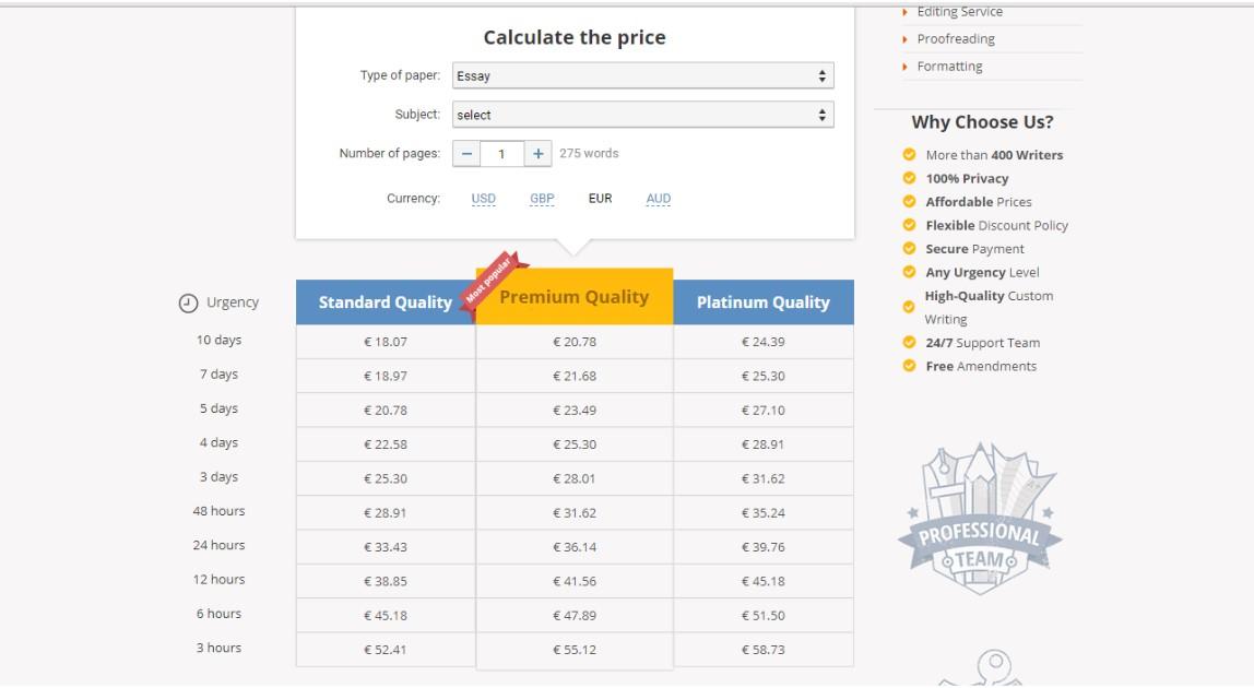 NinjaEssays.com Unacceptable Pricing